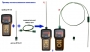 Измеритель температуры переносной IT-8-K повышенной точности