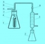 Аппарат для определения летучих кислот